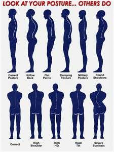 身体の習慣が心も変える